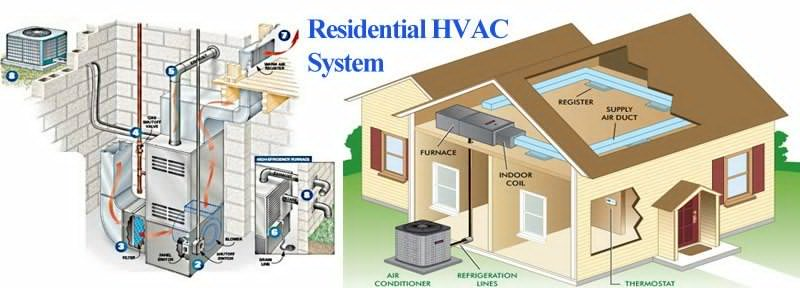 Buying a new furnace archives st louis hvac tips for Best central heating systems