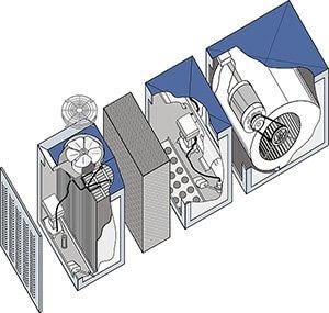 Multi-Stage Air Conditioner | St. Louis HVAC